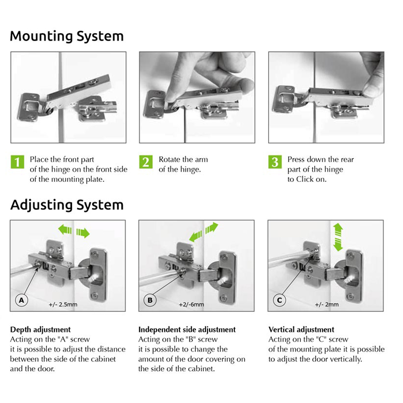 Mounting-System